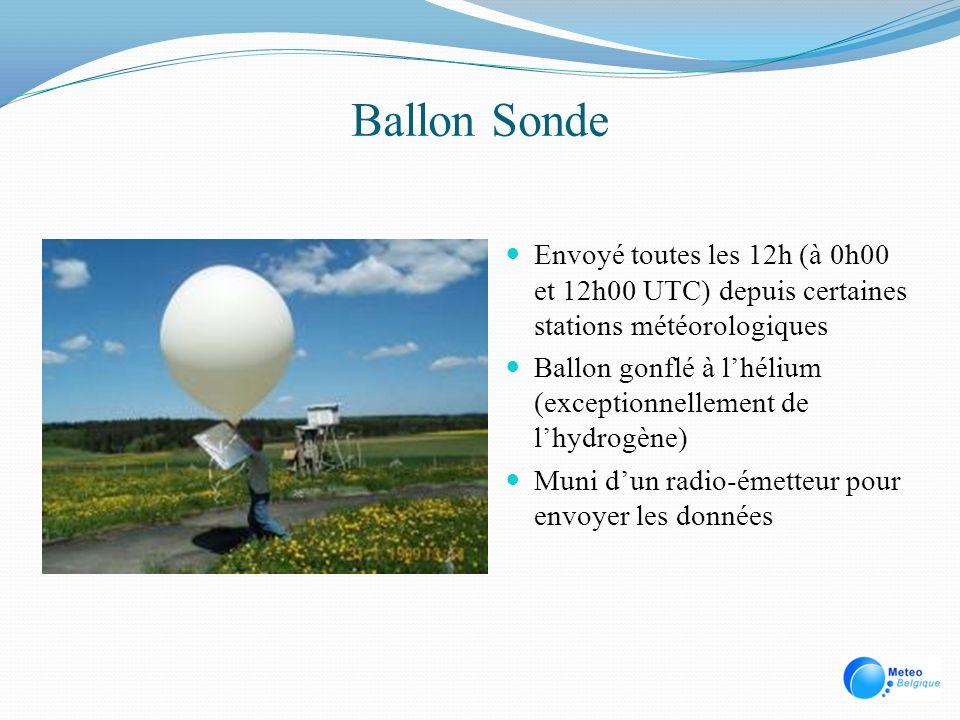 Ballon Sonde Mesure la pression, la température, lhumidité et le vent Monte à une vitesse moyenne de 4 à 5 m/s Mesure toutes les 10 s -> données tous les 50 m Met environ 45 minutes pour atteindre le sommet de la troposphère (tropopause) Eclate entre 20 et 30 km