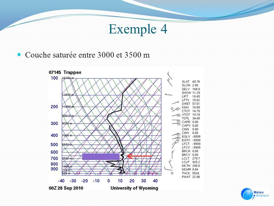 Exemple 4 Couche saturée entre 3000 et 3500 m