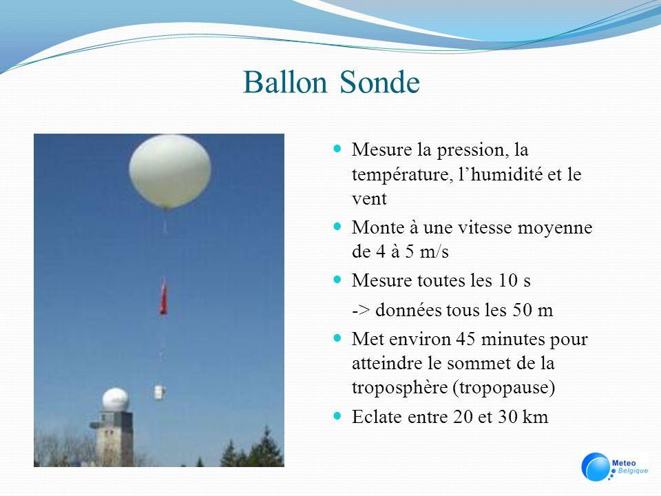 Ballon Sonde Mesure la pression, la température, lhumidité et le vent Monte à une vitesse moyenne de 4 à 5 m/s Mesure toutes les 10 s -> données tous