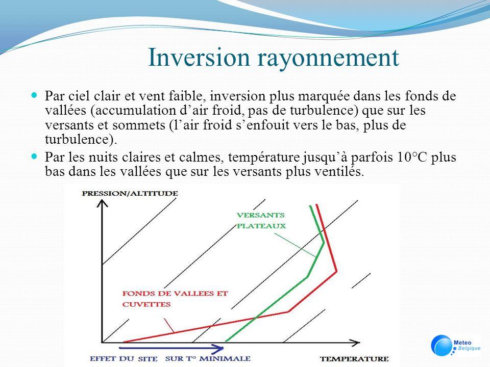 Inversion rayonnement Par ciel clair et vent faible, inversion plus marquée dans les fonds de vallées (accumulation dair froid, pas de turbulence) que