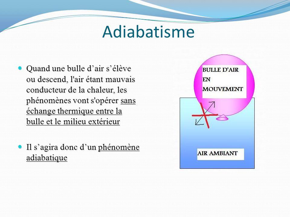 Adiabatisme Quand une bulle dair sélève ou descend, l'air étant mauvais conducteur de la chaleur, les phénomènes vont s'opérer sans échange thermique