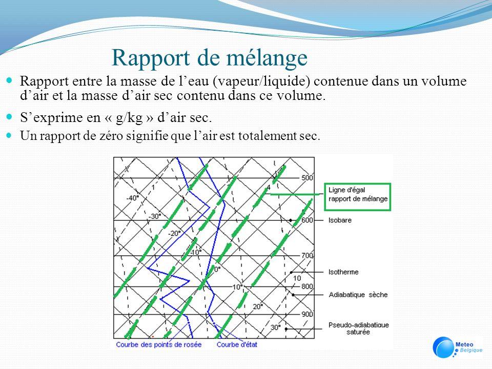 Rapport de mélange Rapport entre la masse de leau (vapeur/liquide) contenue dans un volume dair et la masse dair sec contenu dans ce volume. Sexprime