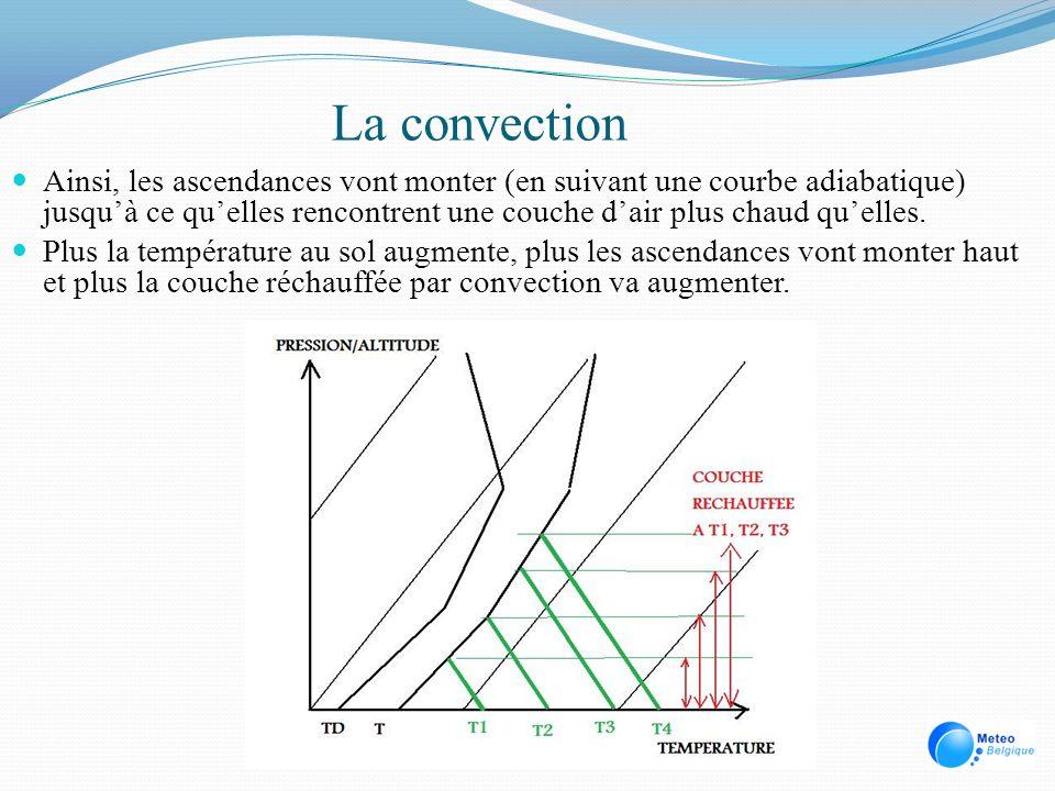 La convection Ainsi, les ascendances vont monter (en suivant une courbe adiabatique) jusquà ce quelles rencontrent une couche dair plus chaud quelles.