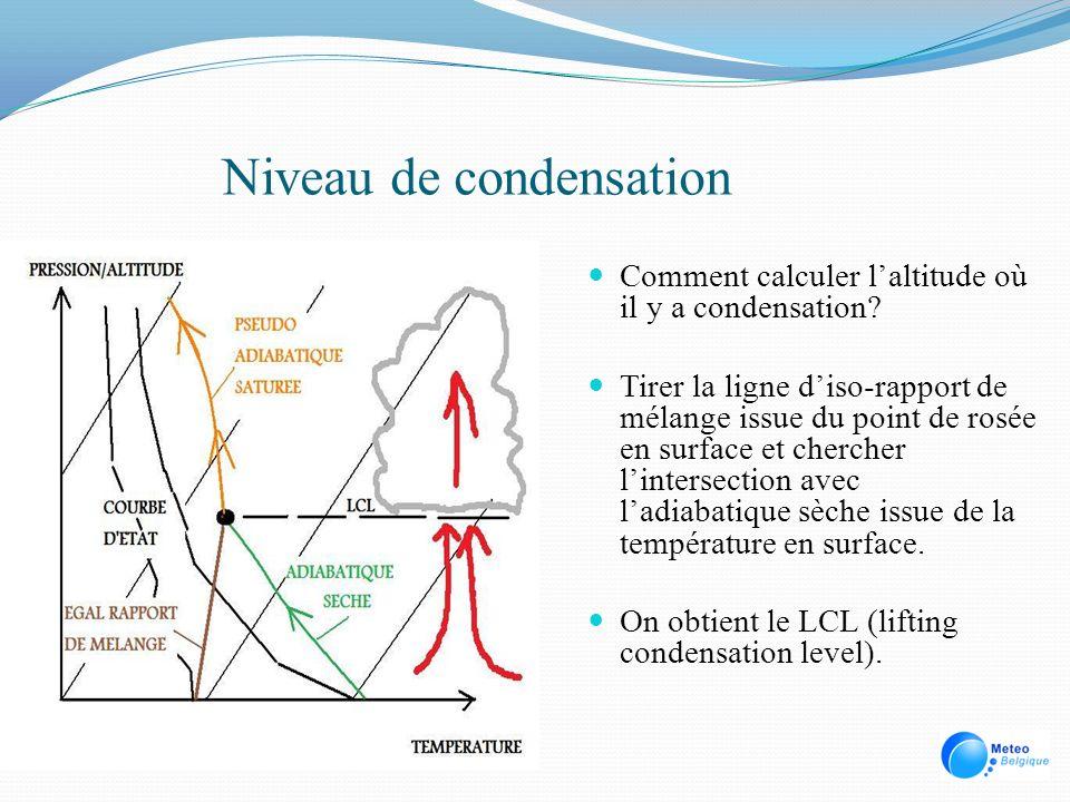 Niveau de condensation Comment calculer laltitude où il y a condensation? Tirer la ligne diso-rapport de mélange issue du point de rosée en surface et