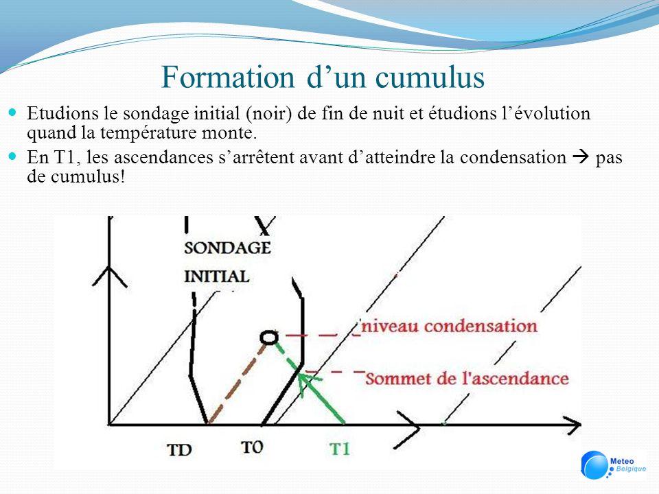 Formation dun cumulus Etudions le sondage initial (noir) de fin de nuit et étudions lévolution quand la température monte. En T1, les ascendances sarr