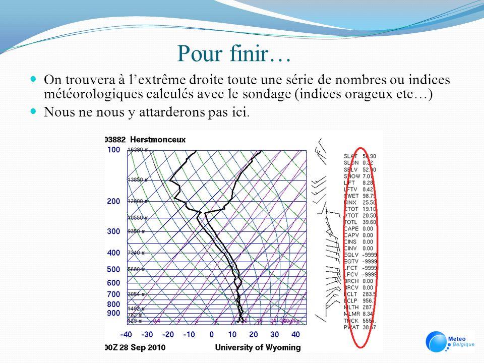 Pour finir… On trouvera à lextrême droite toute une série de nombres ou indices météorologiques calculés avec le sondage (indices orageux etc…) Nous n