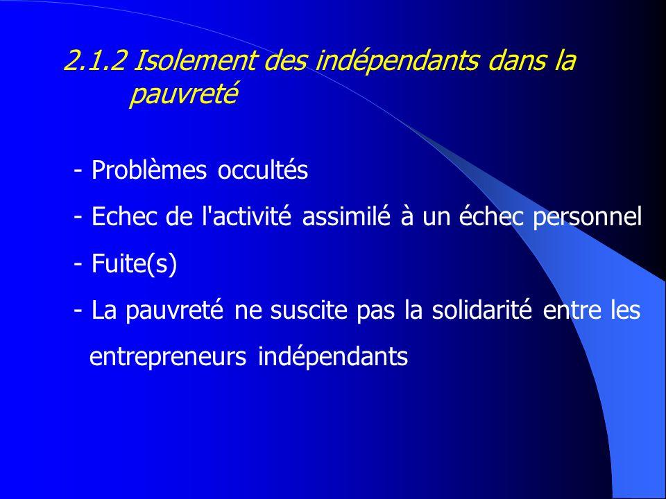 2.1.2 Isolement des indépendants dans la pauvreté - Problèmes occultés - Echec de l'activité assimilé à un échec personnel - Fuite(s) - La pauvreté ne