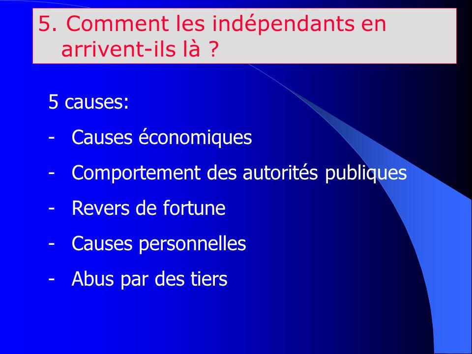 5. Comment les indépendants en arrivent-ils là ? 5 causes: -Causes économiques -Comportement des autorités publiques -Revers de fortune -Causes person
