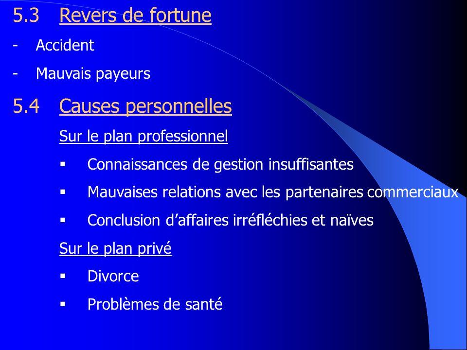 5.3Revers de fortune -Accident -Mauvais payeurs 5.4Causes personnelles Sur le plan professionnel Connaissances de gestion insuffisantes Mauvaises rela