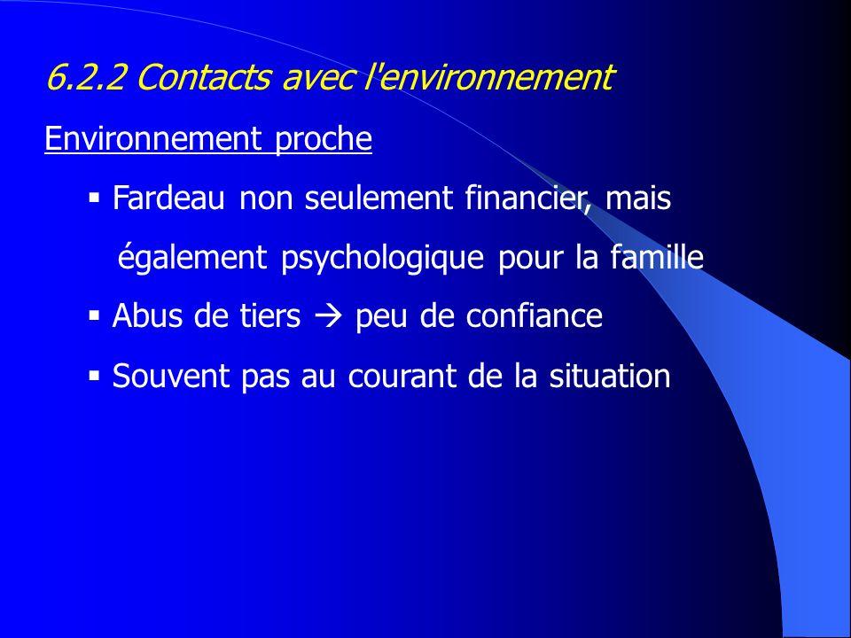 6.2.2 Contacts avec l'environnement Environnement proche Fardeau non seulement financier, mais également psychologique pour la famille Abus de tiers p