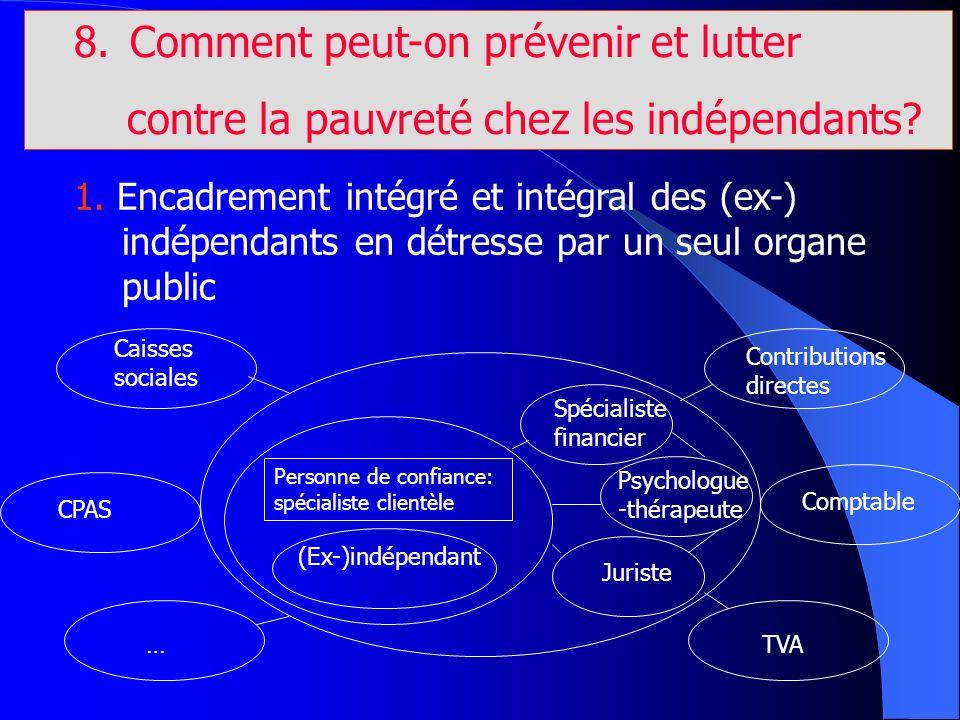 8. Comment peut-on prévenir et lutter contre la pauvreté chez les indépendants? 1. Encadrement intégré et intégral des (ex-) indépendants en détresse