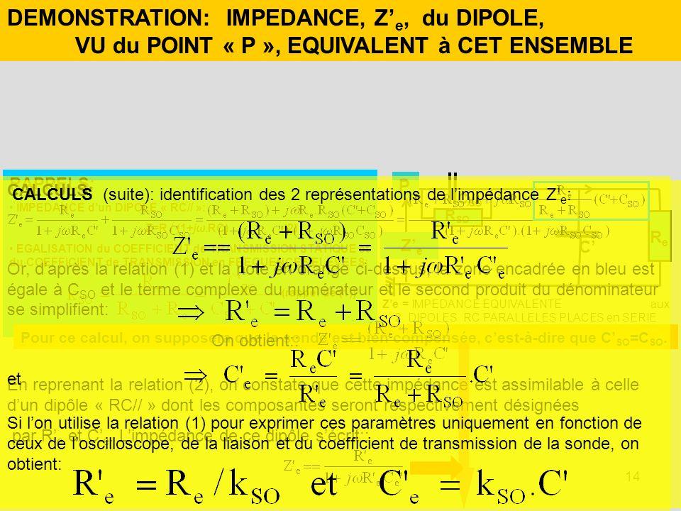 14 DEMONSTRATION: IMPEDANCE, Z e, du DIPOLE, VU du POINT « P », EQUIVALENT à CET ENSEMBLE Re Re C C SO P Z e R SO RAPPELS: IMPEDANCE dun DIPOLE « RC//