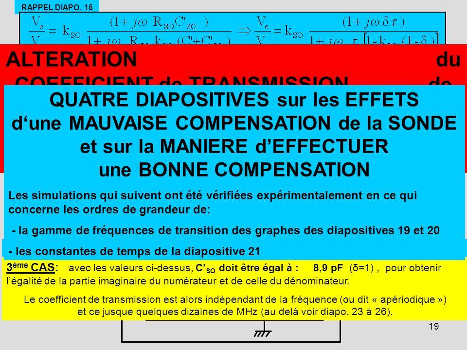 19 RAPPEL DIAPO. 15 0,1 0,2 0,5 1 2 5 10 20 50 100 V e /V p 0,12 0,11 0,10 0,09 0,08 RAPPEL: R e = 1 MΏ R SO = 9 MΏ k SO = 1 / 10 C = 80 pF F kHz C SO