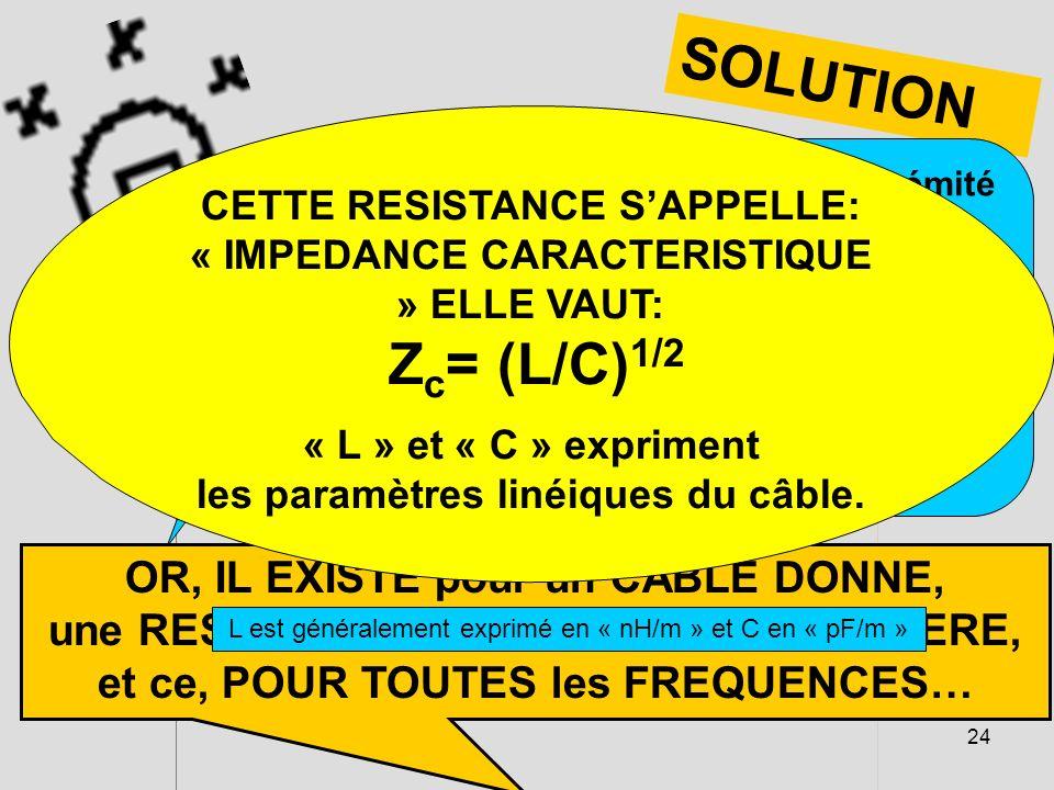 24 SOLUTION Si lon pouvait charger lextrémité du câble par une résistance éliminant les ondes stationnaires, les amplitudes absolues des signaux préle