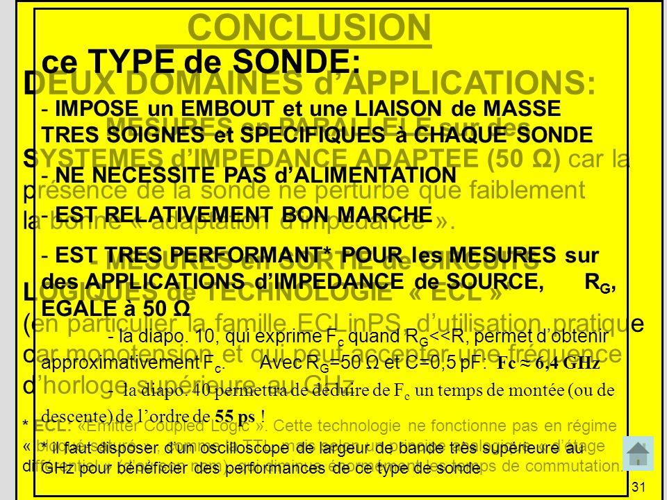 31 CONCLUSION DEUX DOMAINES dAPPLICATIONS: - MESURES en PARALLELE sur des SYSTEMES dIMPEDANCE ADAPTEE (50 Ω) car la présence de la sonde ne perturbe q
