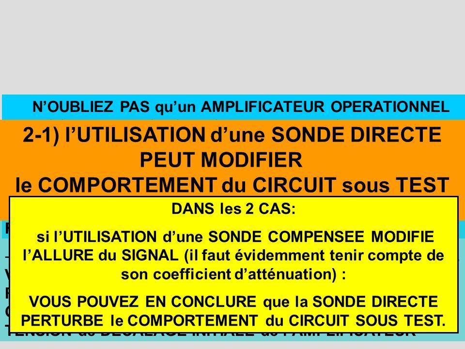 44 NOUBLIEZ PAS quun AMPLIFICATEUR OPERATIONNEL avec CONTRE-REACTION TOTALE PEUT AVOIR une FAIBLE MARGE de PHASE (surtout dans le cas damplificateurs