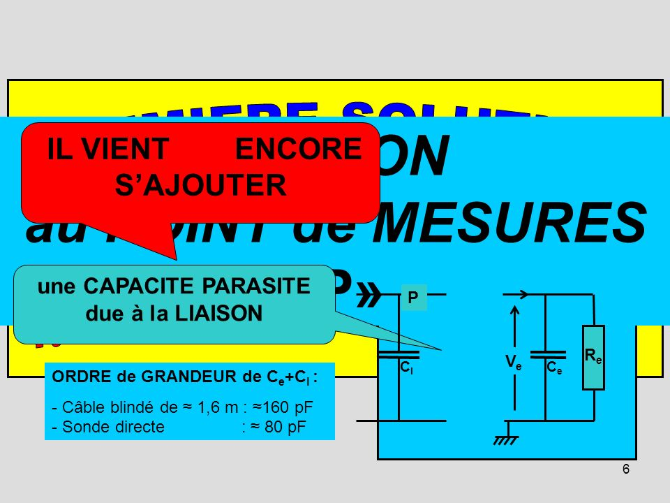 6 CHARGE PRESENTEE par l OSCILLOSCOPE et la LIAISON au POINT « P » LIAISON au POINT de MESURES «P» une CAPACITE PARASITE due à la LIAISON ReRe CeCe Cl