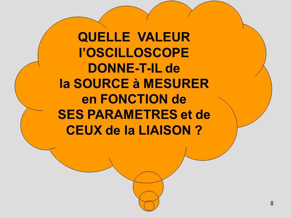 8 QUELLE VALEUR lOSCILLOSCOPE DONNE-T-IL de la SOURCE à MESURER en FONCTION de SES PARAMETRES et de CEUX de la LIAISON ?