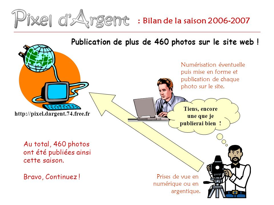 : Bilan de la saison 2006-2007 Publication de plus de 460 photos sur le site web .