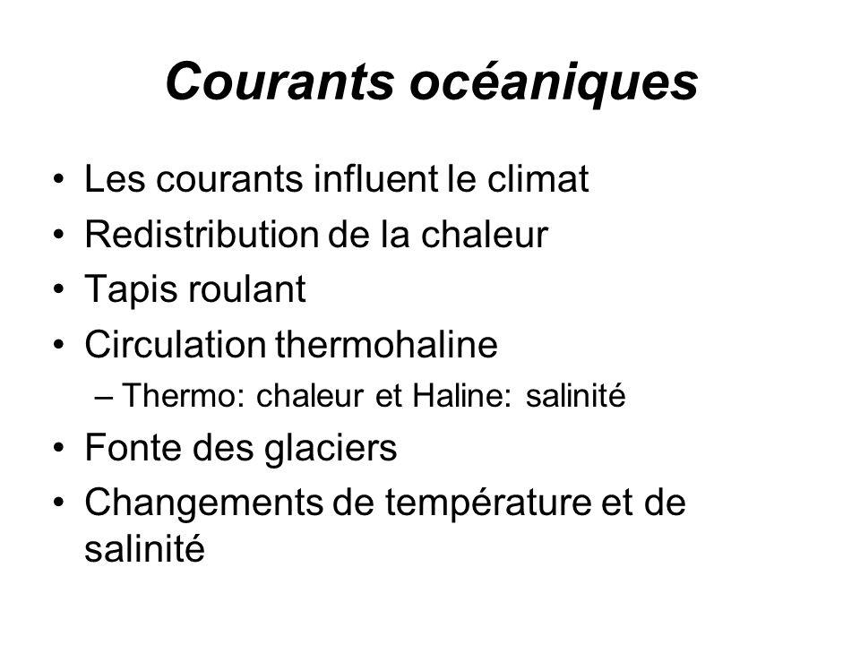 Courants océaniques Les courants influent le climat Redistribution de la chaleur Tapis roulant Circulation thermohaline –Thermo: chaleur et Haline: salinité Fonte des glaciers Changements de température et de salinité