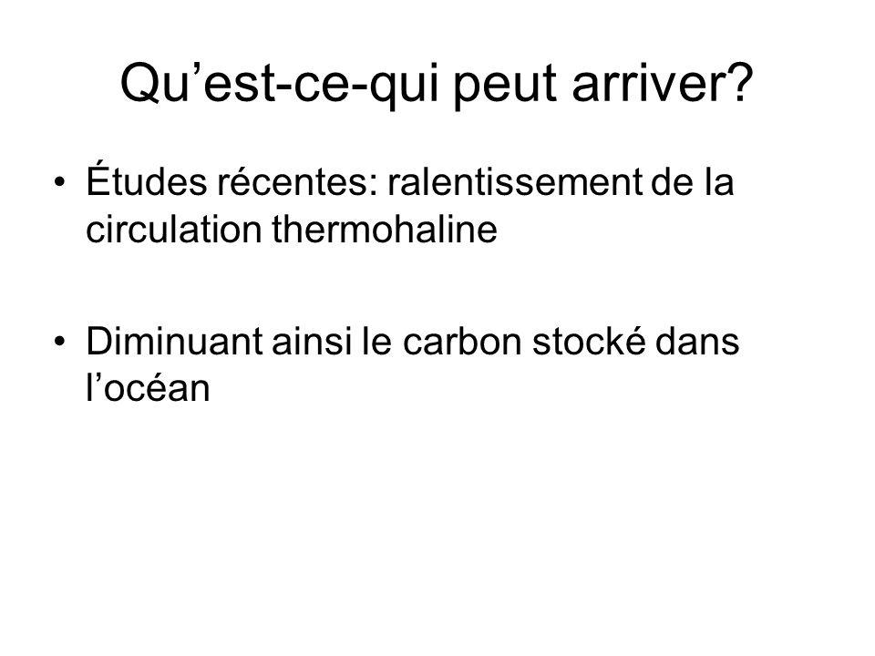 Quest-ce-qui peut arriver? Études récentes: ralentissement de la circulation thermohaline Diminuant ainsi le carbon stocké dans locéan