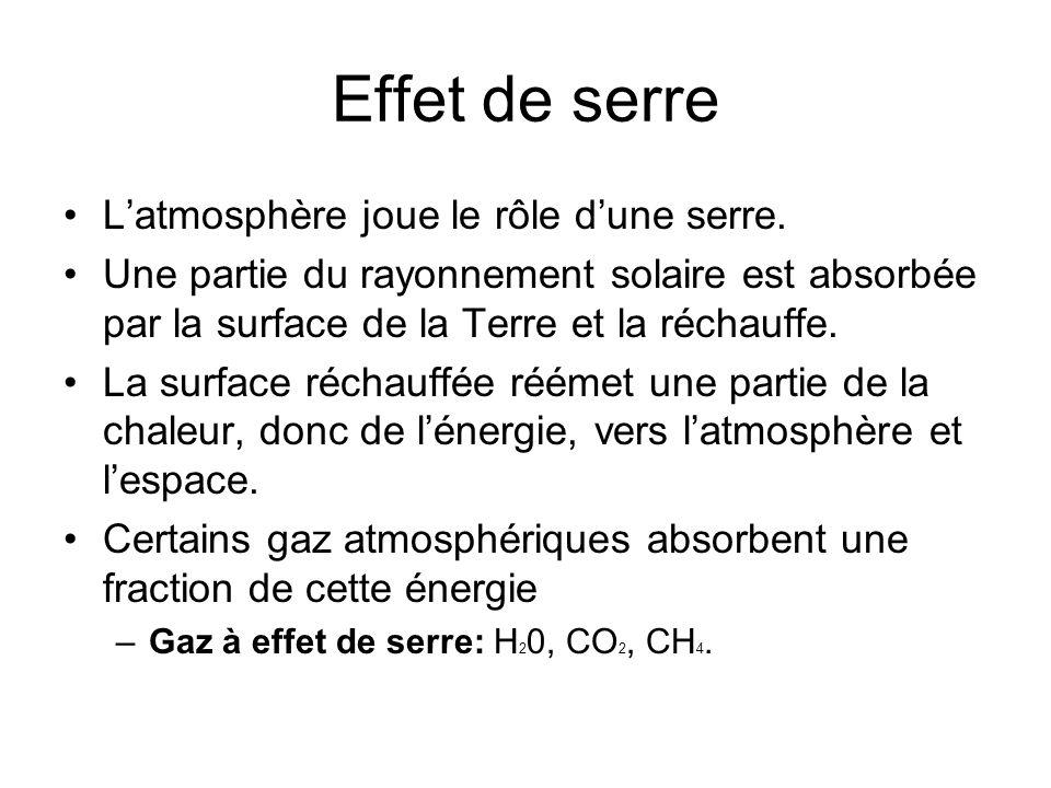 Effet de serre Latmosphère joue le rôle dune serre. Une partie du rayonnement solaire est absorbée par la surface de la Terre et la réchauffe. La surf