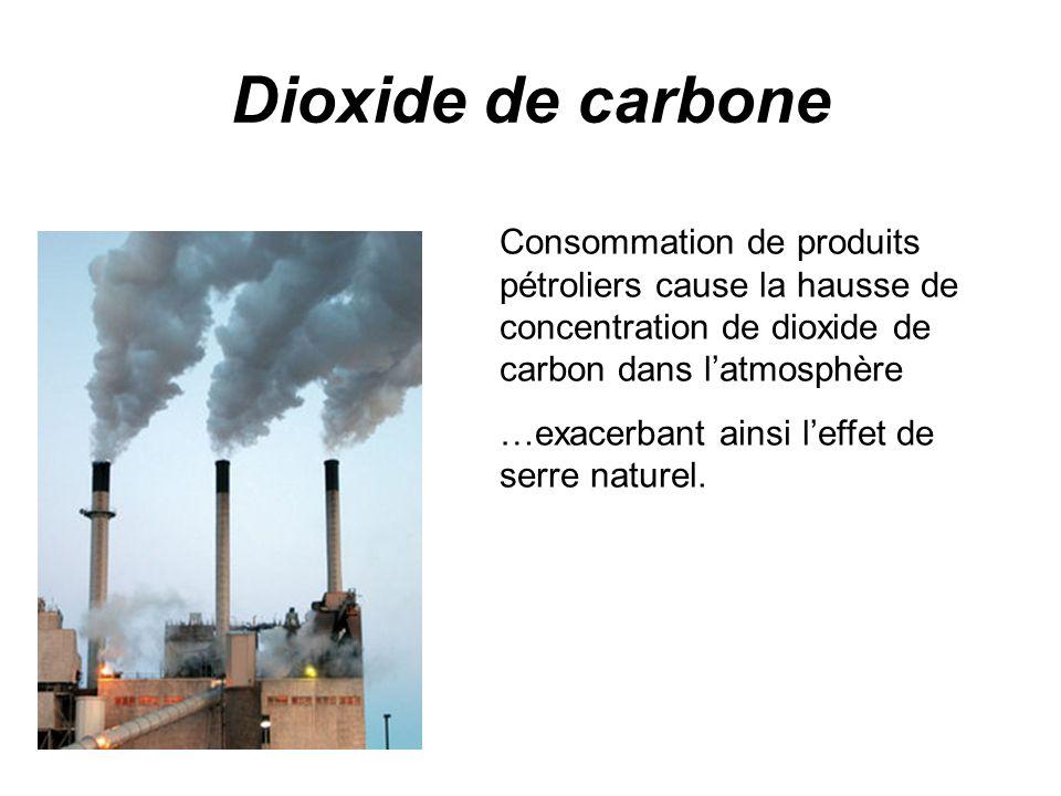 Dioxide de carbone Consommation de produits pétroliers cause la hausse de concentration de dioxide de carbon dans latmosphère …exacerbant ainsi leffet de serre naturel.