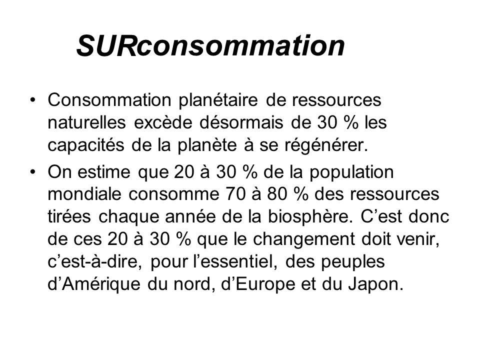 consommation Consommation planétaire de ressources naturelles excède désormais de 30 % les capacités de la planète à se régénérer.