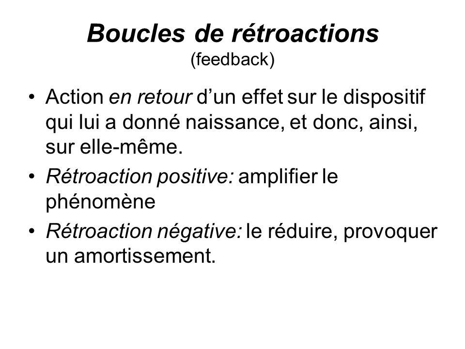 Boucles de rétroactions (feedback) Action en retour dun effet sur le dispositif qui lui a donné naissance, et donc, ainsi, sur elle-même. Rétroaction