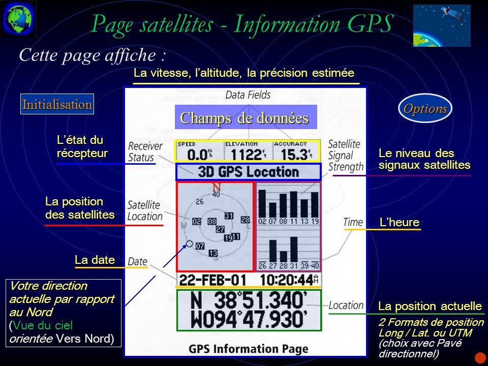 Page satellites - Information GPS Létat du récepteur La position des satellites Champs de données Le niveau des signaux satellites Lheure La position