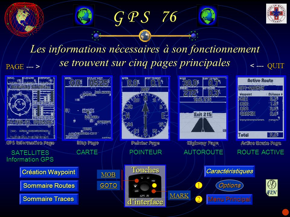 G P S 76 SATELLITES Information GPS CARTEPOINTEURAUTOROUTE ROUTE ACTIVE PAGE --- > < --- QUIT MARK MOB Touches dinterface 2 Options GOTO 1 Les informa