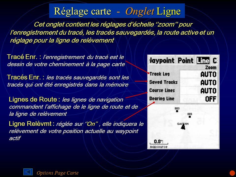Réglage carteOnglet Ligne Réglage carte - Onglet Ligne Cet onglet contient les réglages déchelle zoom pour lenregistrement du tracé, les tracés sauveg
