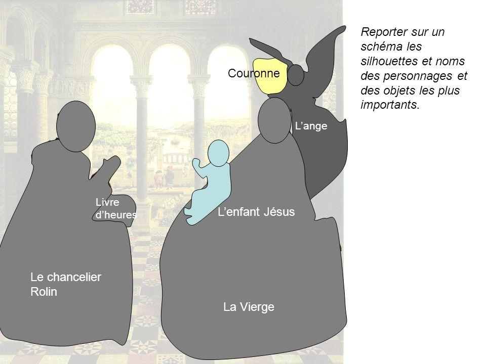 Reporter sur un schéma les silhouettes et noms des personnages et des objets les plus importants. Lange Couronne La Vierge Lenfant Jésus Le chancelier