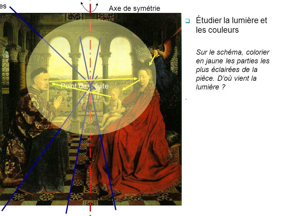 Axe de symétrie Lignes de fuites Point de fuite Étudier la lumière et les couleurs Sur le schéma, colorier en jaune les parties les plus éclairées de