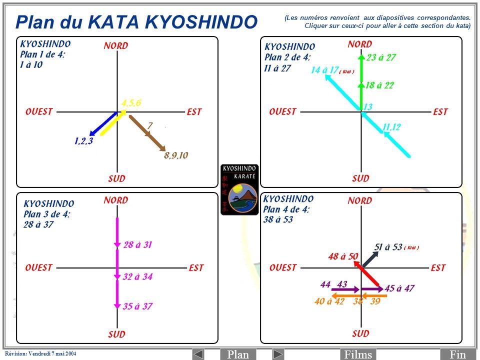 PlanFinFilms Révision: Vendredi 7 mai 2004 Plan du KATA KYOSHINDO (Les numéros renvoient aux diapositives correspondantes. Cliquer sur ceux-ci pour al