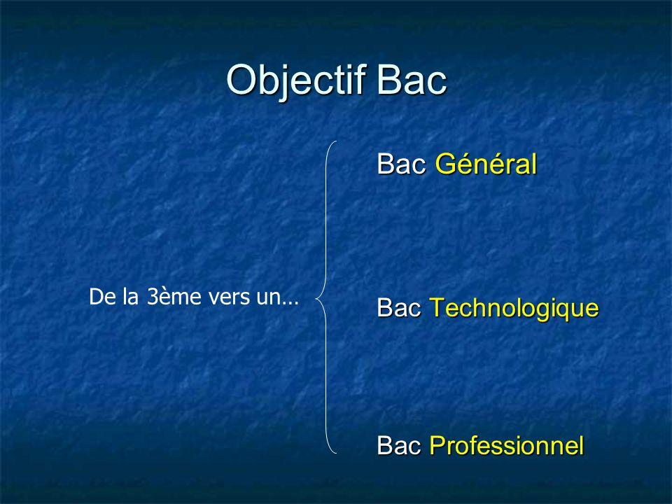 Objectif Bac Bac Général Bac Général Bac Technologique Bac Professionnel De la 3ème vers un…