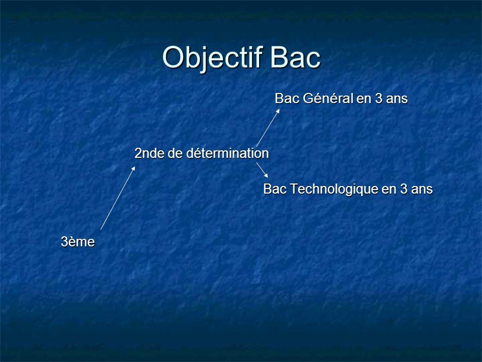 Objectif Bac Bac Général en 3 ans Bac Général en 3 ans 2nde de détermination 2nde de détermination Bac Technologique en 3 ans Bac Technologique en 3 a