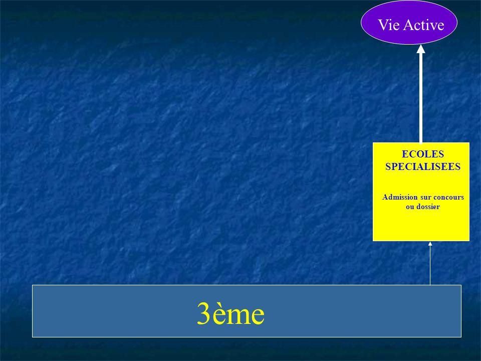 3ème ECOLES SPECIALISEES Admission sur concours ou dossier Vie Active