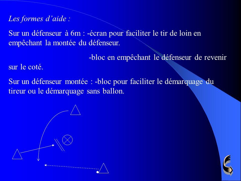 Les formes daide : Sur un défenseur à 6m : -écran pour faciliter le tir de loin en empêchant la montée du défenseur. -bloc en empêchant le défenseur d