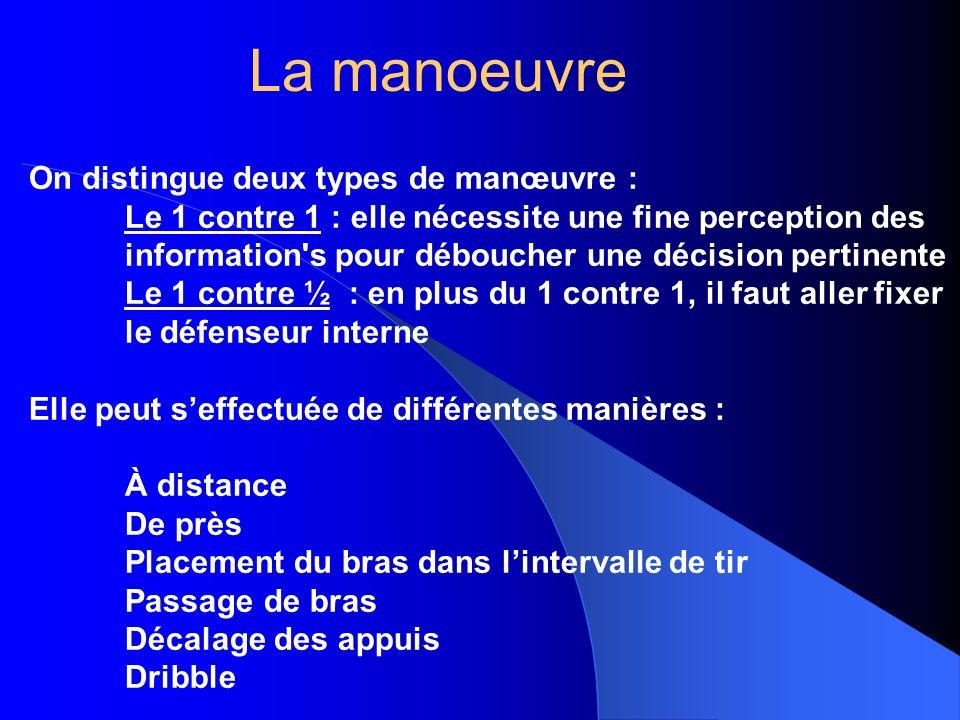 On distingue deux types de manœuvre : Le 1 contre 1 : elle nécessite une fine perception des information's pour déboucher une décision pertinente Le 1