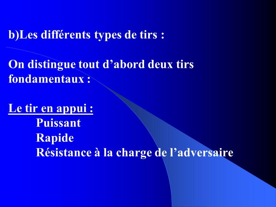 b)Les différents types de tirs : On distingue tout dabord deux tirs fondamentaux : Le tir en appui : Puissant Rapide Résistance à la charge de ladvers