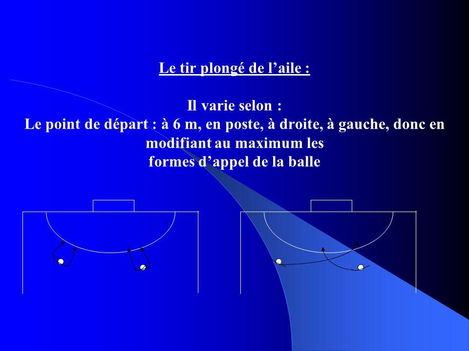 Le tir plongé de laile : Il varie selon : Le point de départ : à 6 m, en poste, à droite, à gauche, donc en modifiant au maximum les formes dappel de