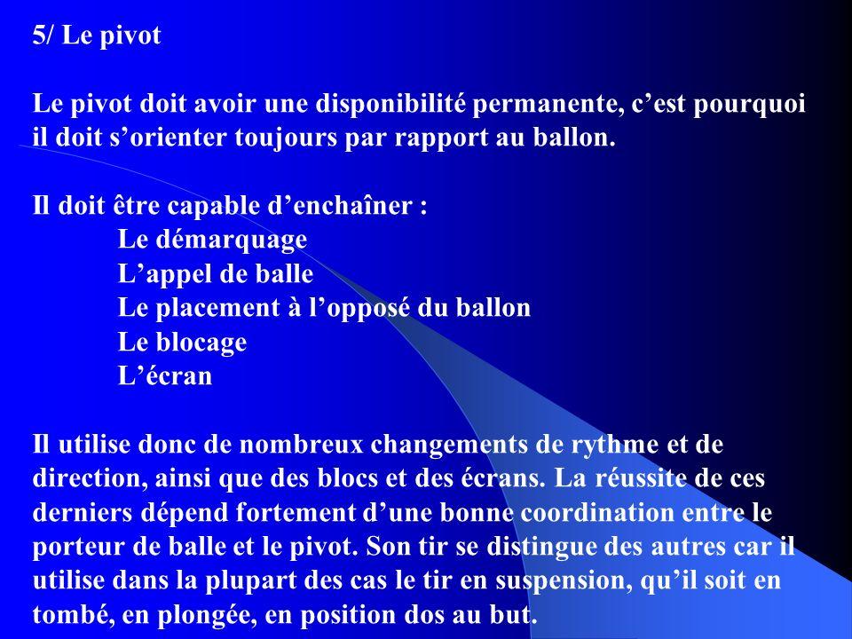 5/ Le pivot Le pivot doit avoir une disponibilité permanente, cest pourquoi il doit sorienter toujours par rapport au ballon. Il doit être capable den