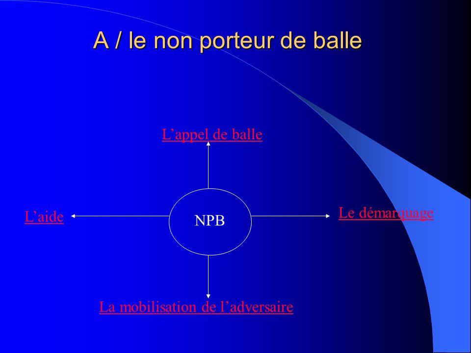 NPB Lappel de balle Le démarquage La mobilisation de ladversaire A / le non porteur de balle Laide