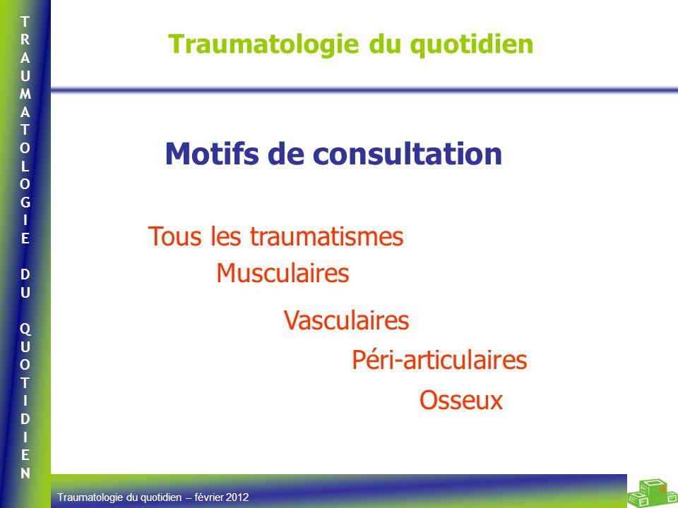 TRAUMATOLOGIEDUQUOTIDIENTRAUMATOLOGIEDUQUOTIDIEN Traumatologie du quotidien – février 2012 4 Traumatologie du quotidien Motifs de consultation Tous le