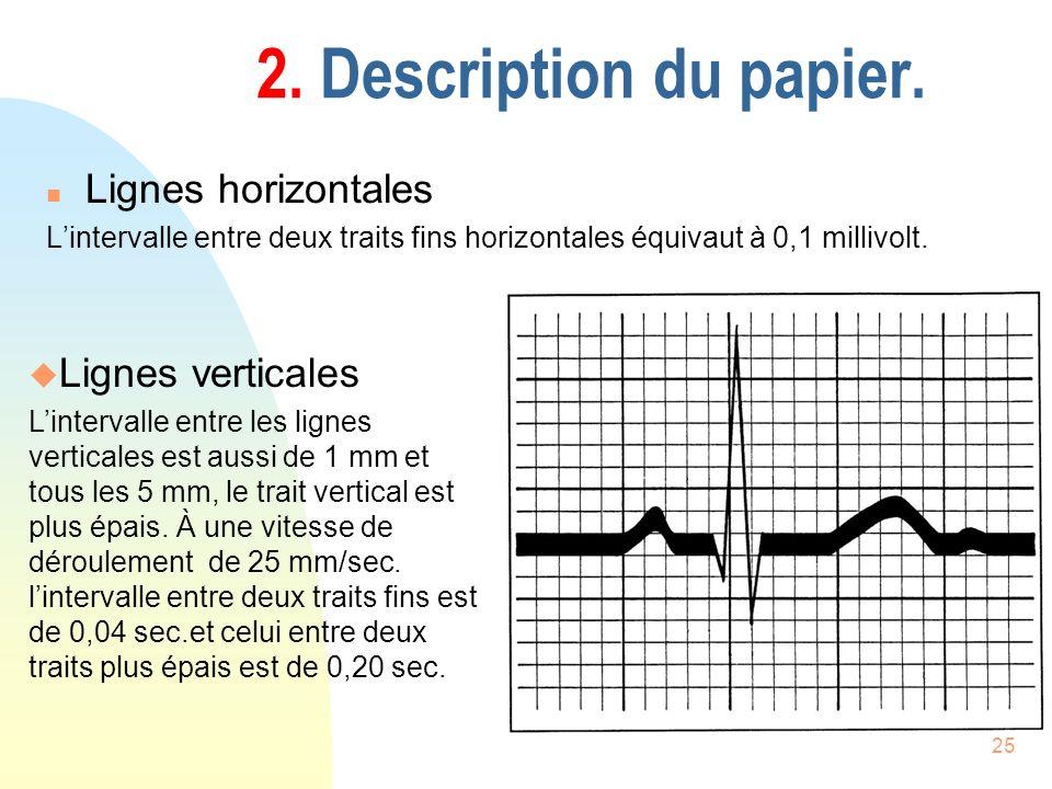 25 2. Description du papier. n Lignes horizontales Lintervalle entre deux traits fins horizontales équivaut à 0,1 millivolt. u Lignes verticales Linte