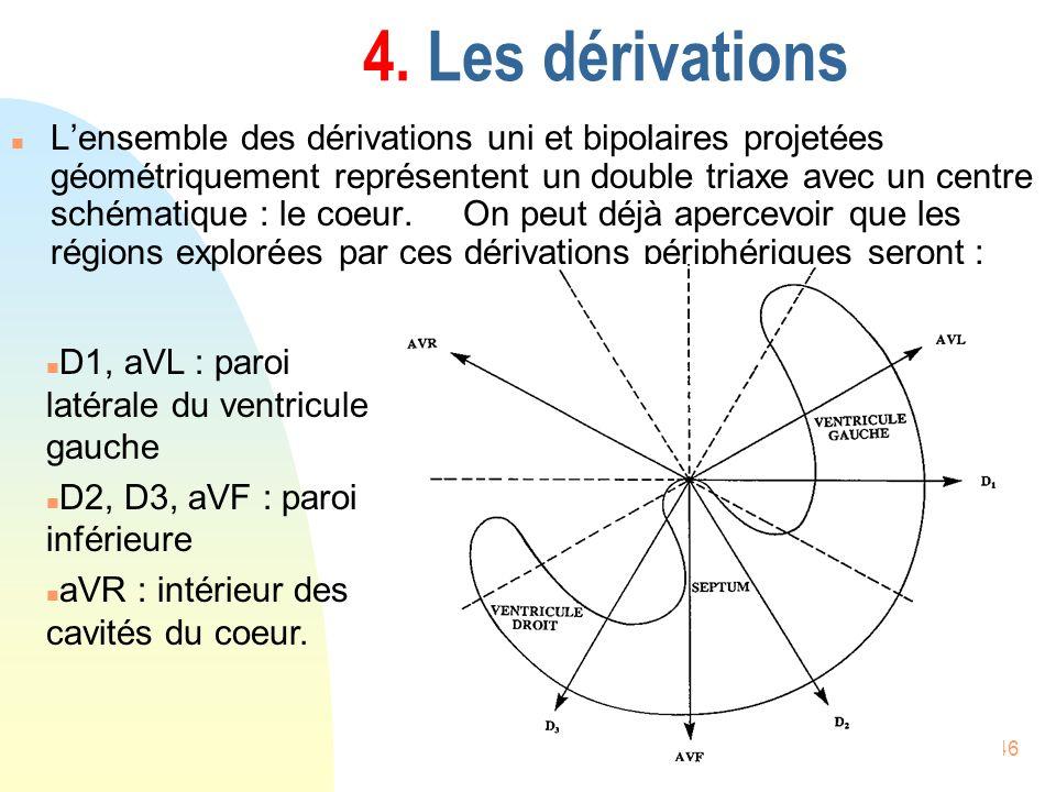 46 4. Les dérivations n Lensemble des dérivations uni et bipolaires projetées géométriquement représentent un double triaxe avec un centre schématique