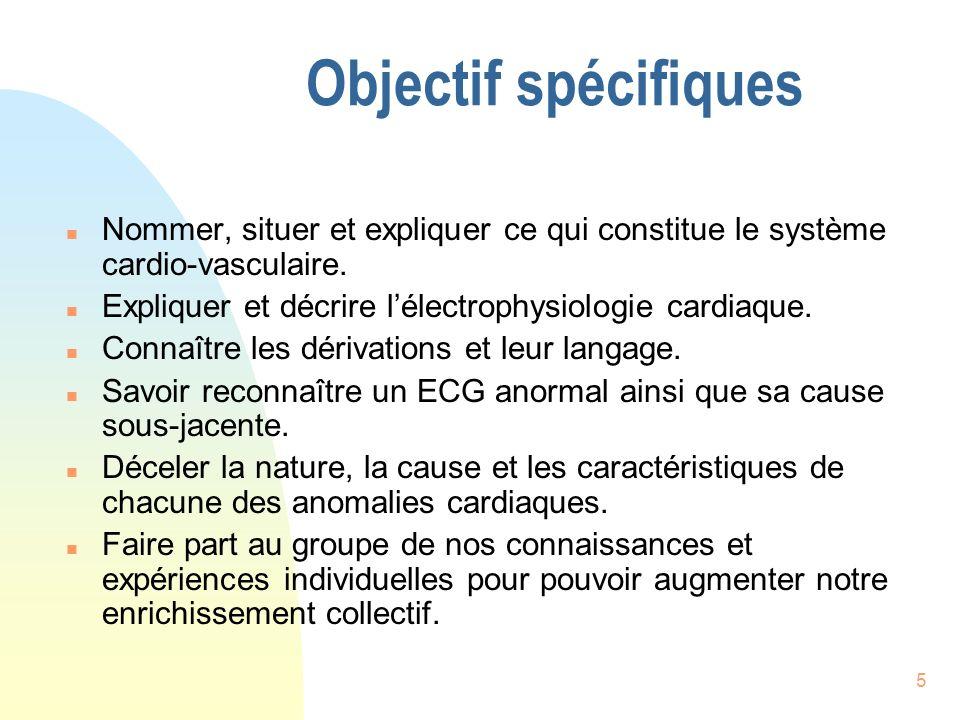 86 8.Les anomalies du nœud A.V. n Le syndrome de préexcitation et W.P.W.