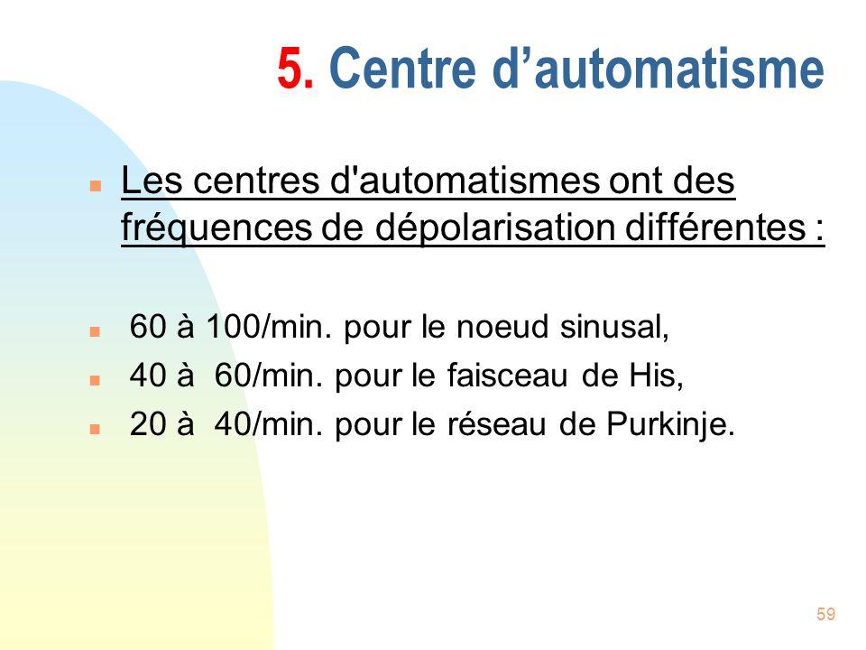 59 5. Centre dautomatisme n Les centres d'automatismes ont des fréquences de dépolarisation différentes : n 60 à 100/min. pour le noeud sinusal, n 40