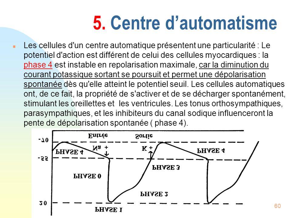60 5. Centre dautomatisme n Les cellules d'un centre automatique présentent une particularité : Le potentiel d'action est différent de celui des cellu
